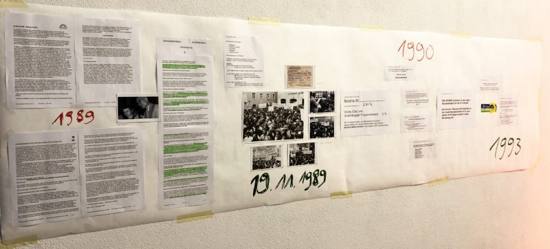 Aushänge, Plakate und dieser Zeitstrahl halfen bei der Veranstaltung im Uniwerk Pirna, die Ereignisse rund um die Demo am 19.11.1989 einzuordnen.